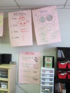 Math charts in math center